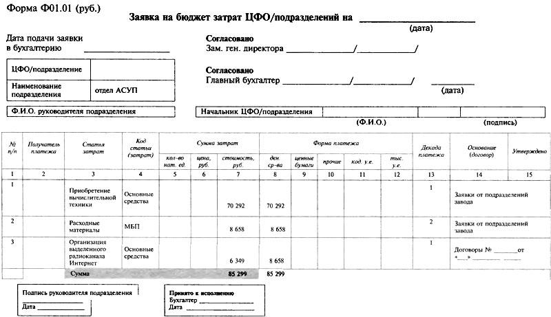 бюджетная заявка форма 1 по окуд 6001001