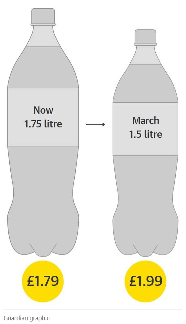 Размеры бутылок кока колы национальные безалкогольные напитки